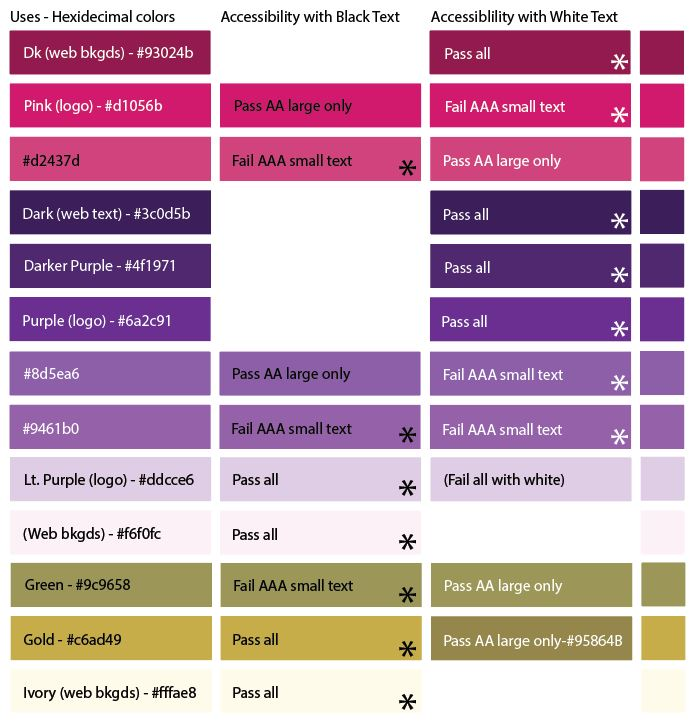 Sample color chart with different values of the colors in my palette with